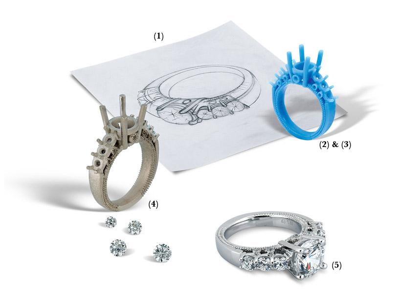 Custom Engagement Rings Camphill Lancaster York